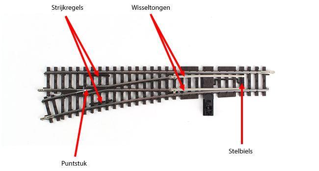 Modelspoor wissels - onderdelen