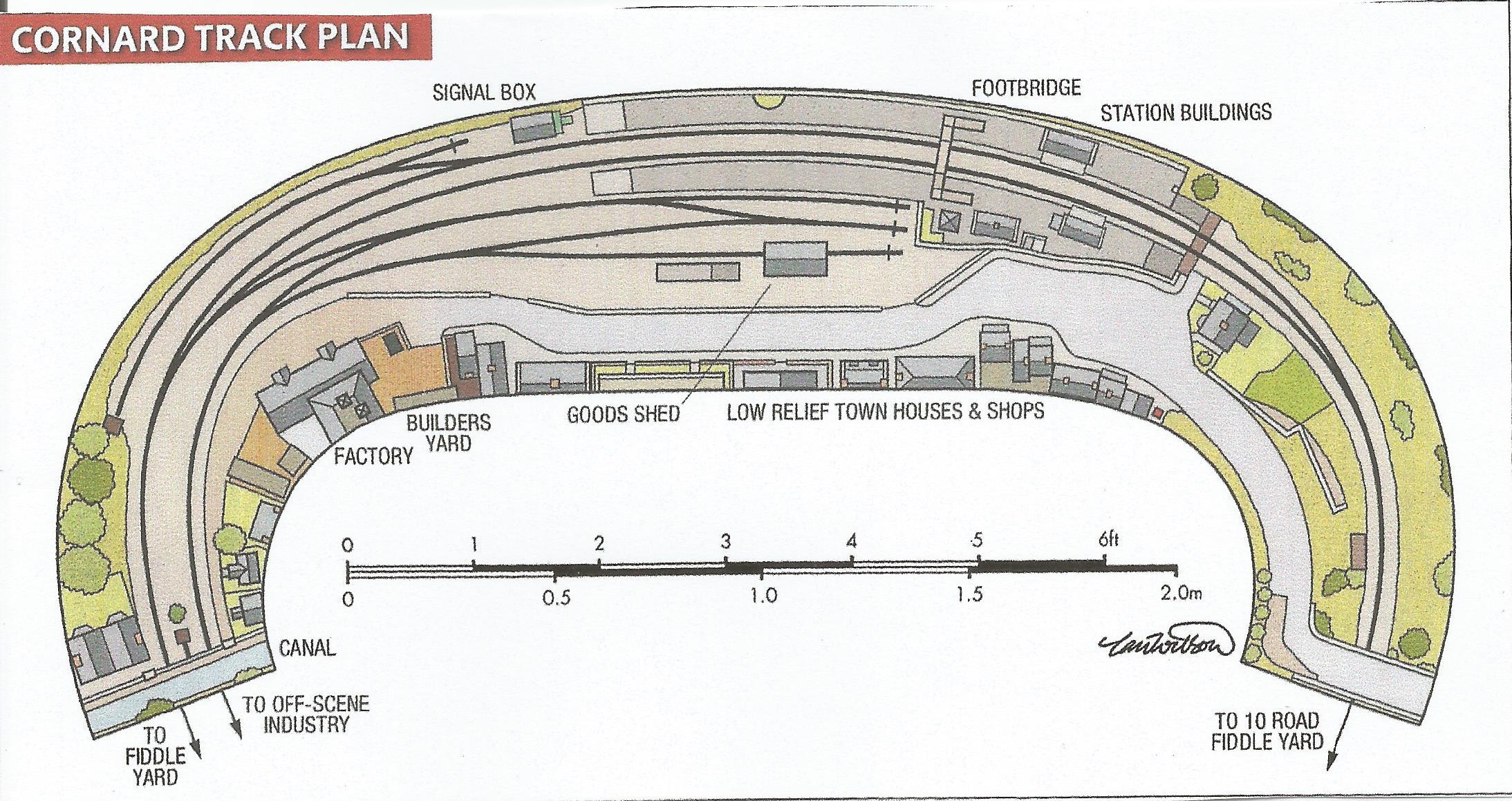 Brits modelbaan Cornard Fig 01